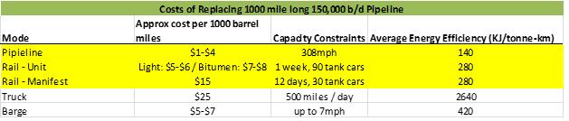PipelineCosts
