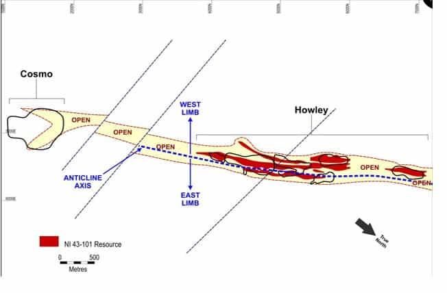 Cosmo Geology