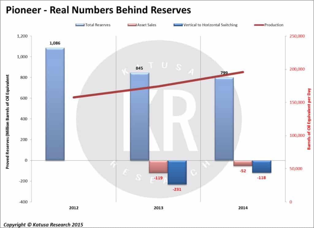 Real Numbers Behind Reserves