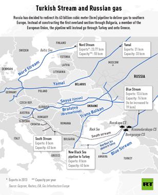 TurkStreamMap