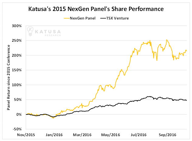 katusas-2015-next-gen-panels-share-performance