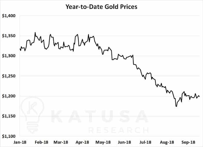 Are Pretium Resources And Detour Gold