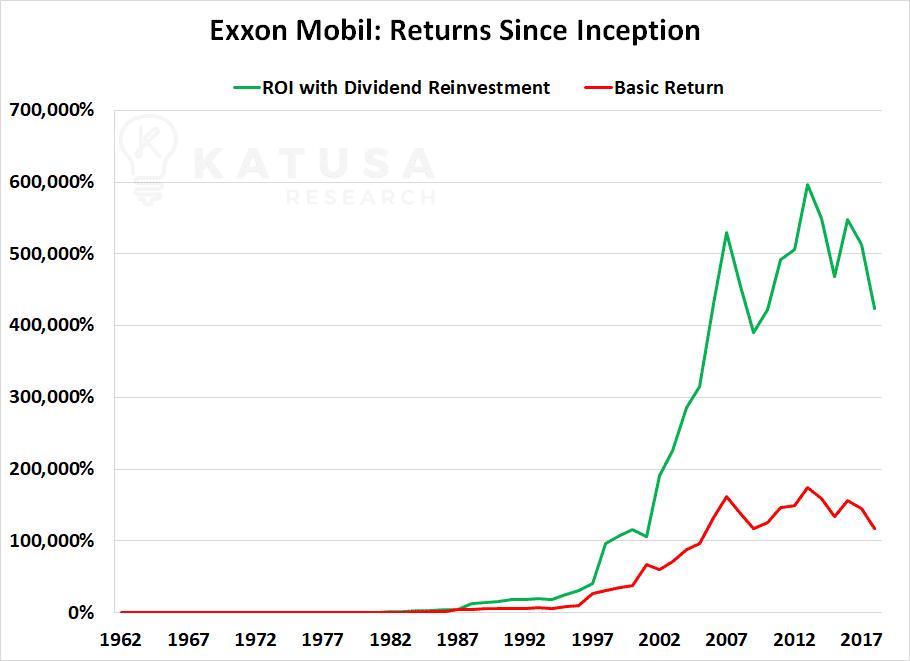 180419 - Exxon KII