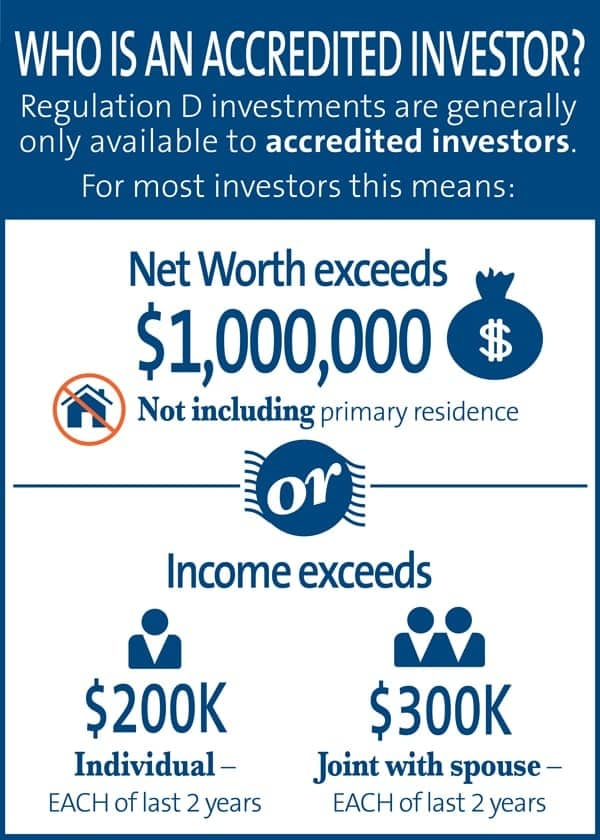 Who is an accredited investor in USA